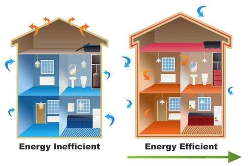 Energia Grigia e Soluzioni Tecniche in Edilizia per l'Efficienza Energetica