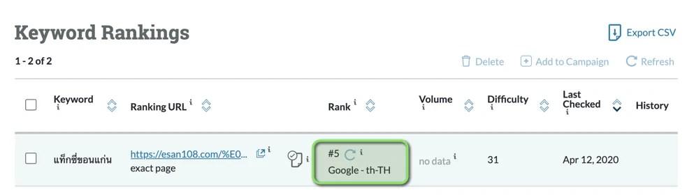 ผลลัพธ์ Keyword Rankings