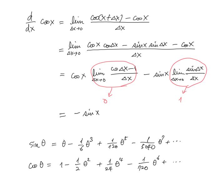 cos_derivative.png