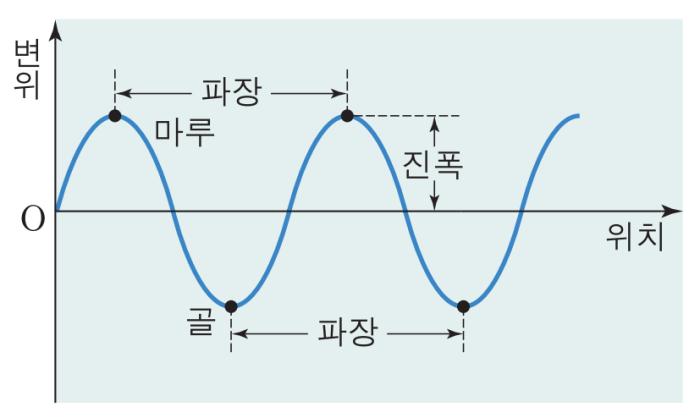 K33-00-31-01-변위위치그래프.png