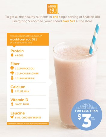 180_meal_infographic_front
