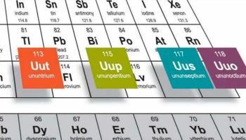 se agregan nuevos elementos a la tabla peridica - Tabla Periodica De Ingles