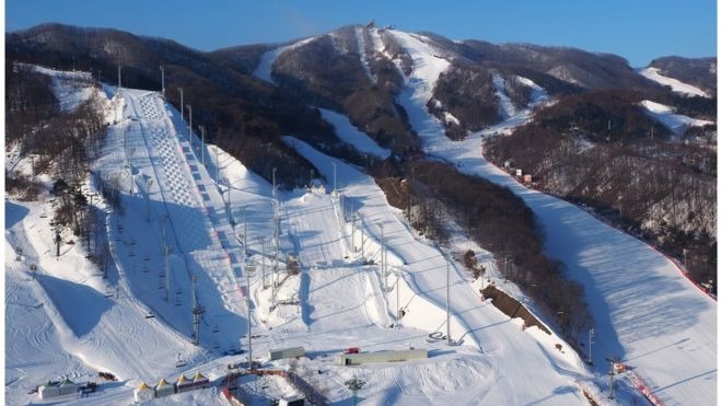 Winter Olympics targeted by hackers says security firm