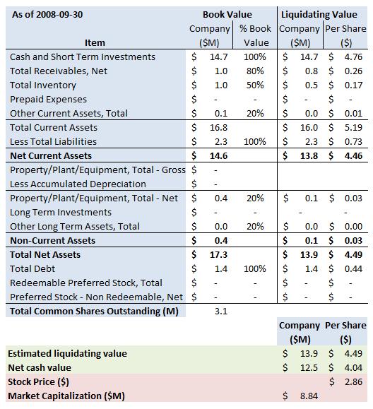 arcw-summary
