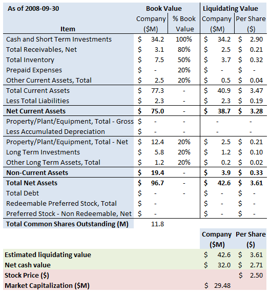 mems-summary-post-buy-back2