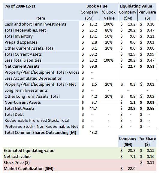 neng-summary-q4