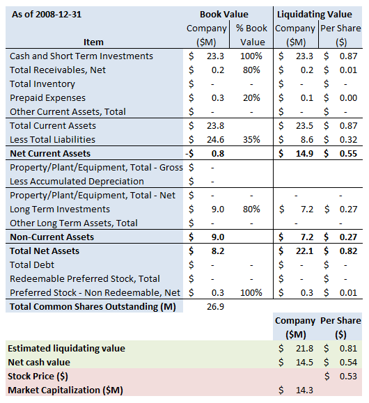 ntii-summary