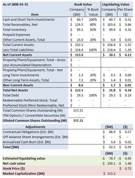 MRVC Summary