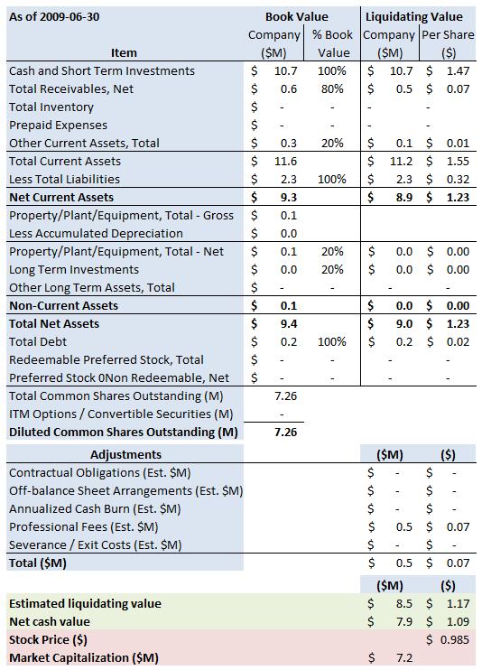 ASPN Summary G