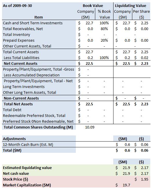 COSN Summary 2009 09 30