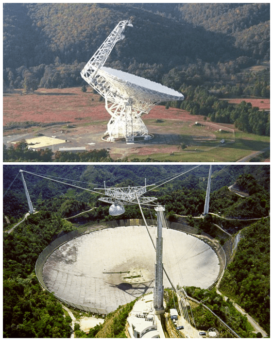 Green Bank Telescope and Arecibo Observatory