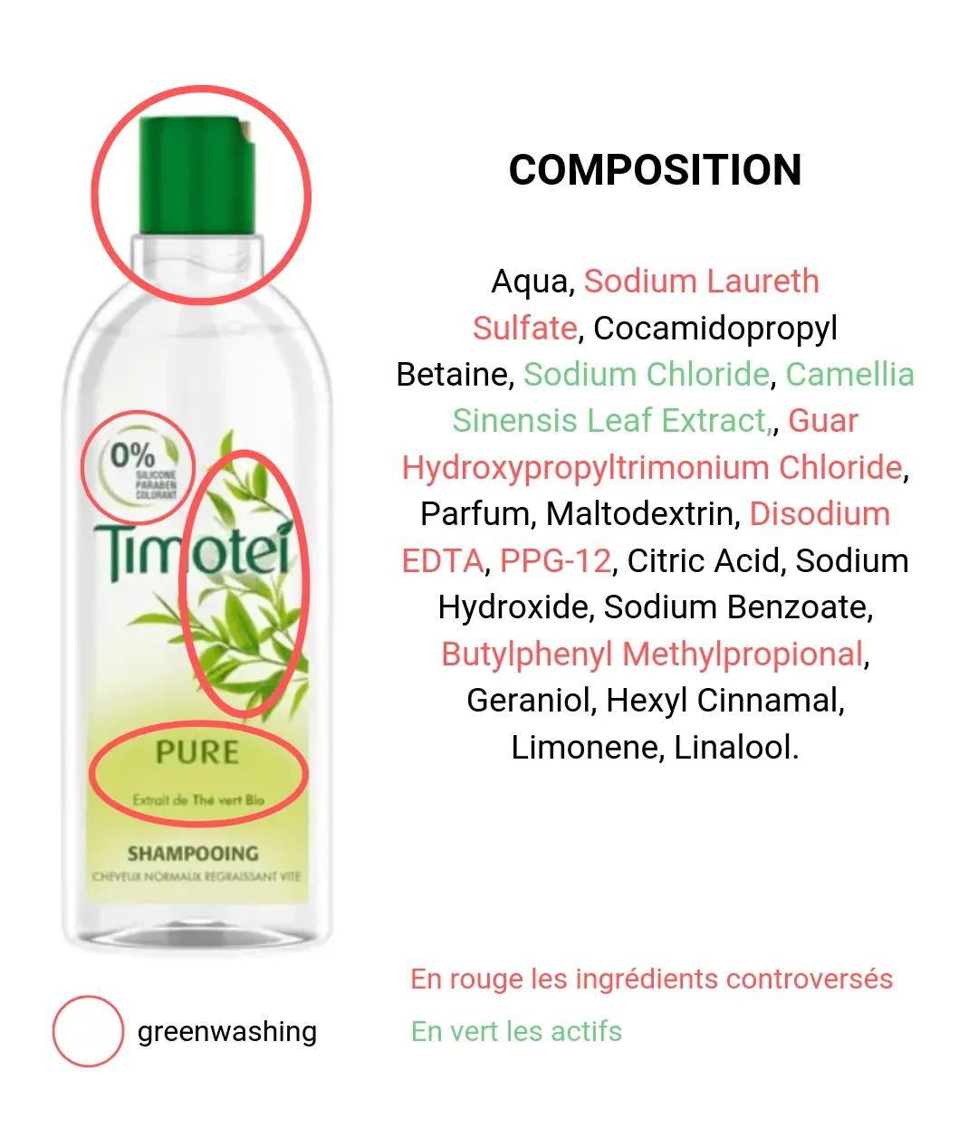 Le greenwashing est une technique utilisée par les industriels pour faire croire qu'un produit est naturel alors qu'il ne l'est pas.