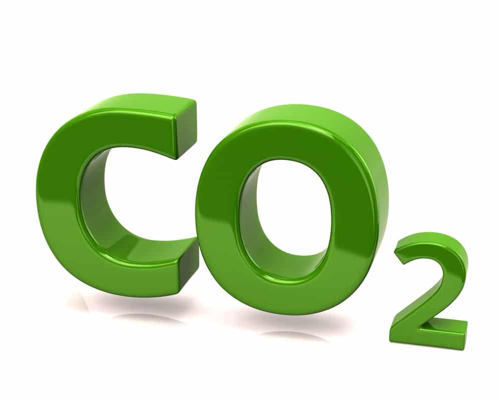 Afbeeldingsresultaat voor CO2