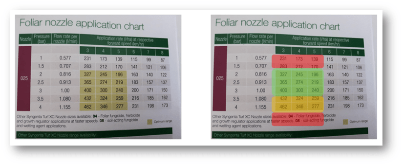 Application Academy - complez nozzle charts