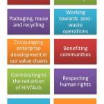 Sustainable development priorities of SABMiller