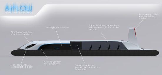 airflow 2