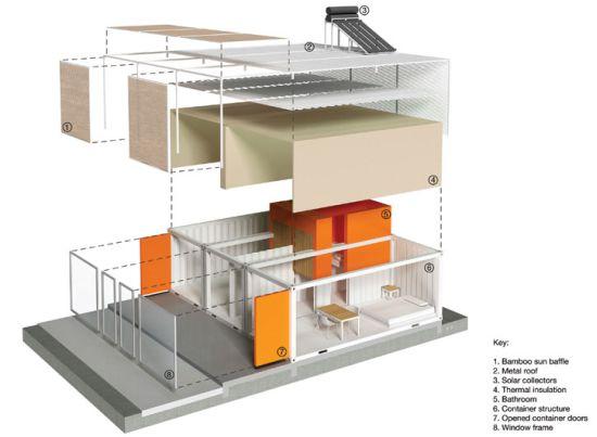 cargo container housing2