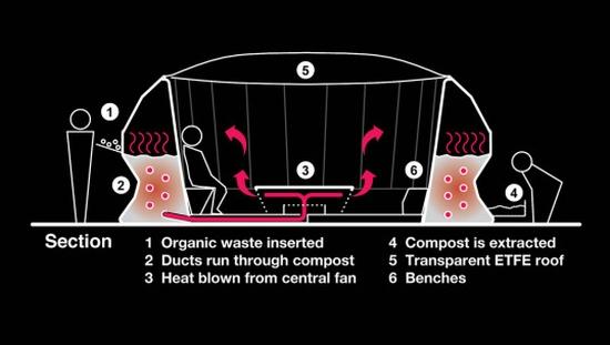 comploo composting shelter4