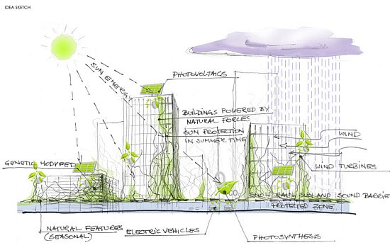 futuristic bio city grows vines to eliminate pollu