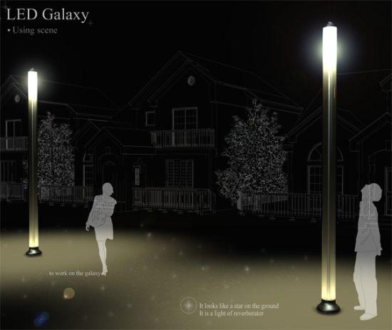 led galaxy1