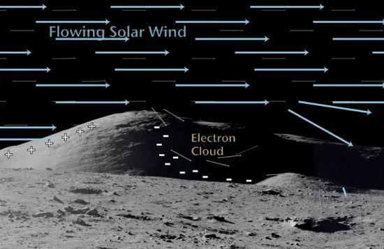 lunar polar crater 2