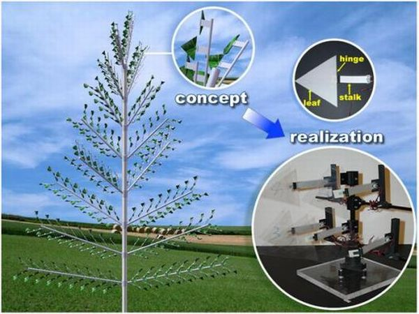 Piezoelectric Tree