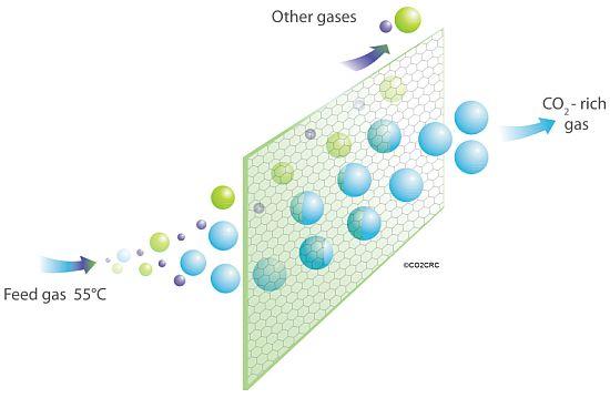 plastic film filters exhaust gas 2