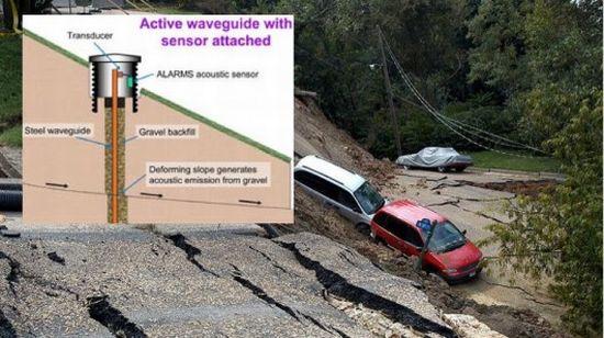 soil acoustics monitoring system