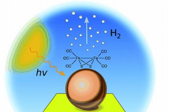 solar hydrogen breakthrough