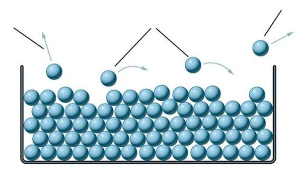 Evaporation energy (3)