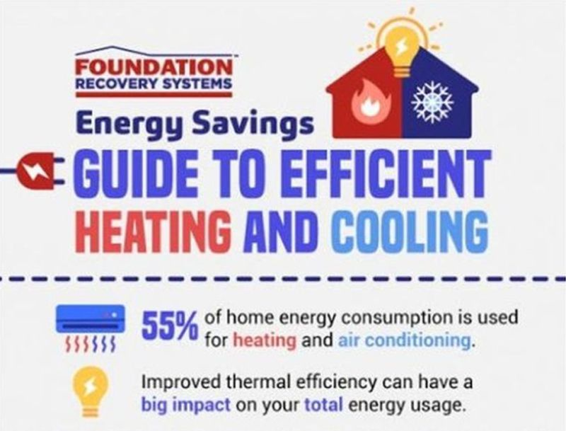 Reduce Wasted Energy in Your Home