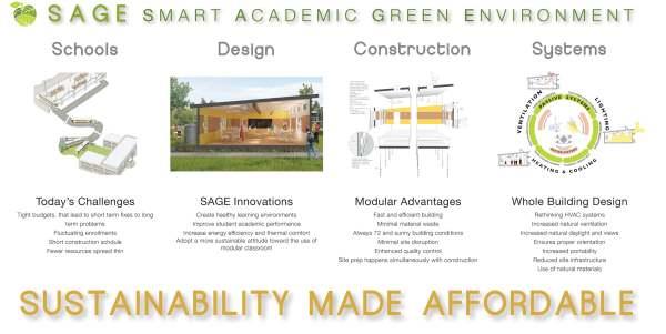 SAGE Summary of Design