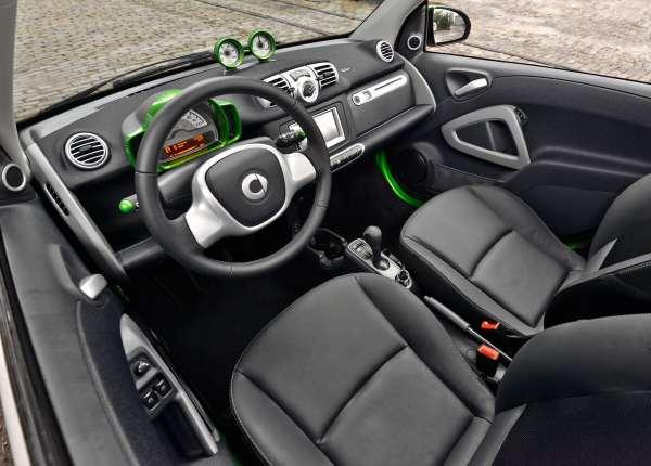 2013 Smart EV Interior