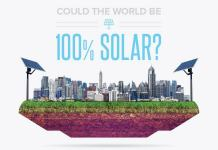 Could the world be 100% Solar?