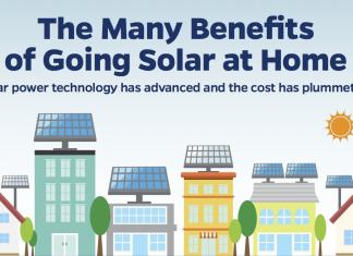 solar panels at home infographic
