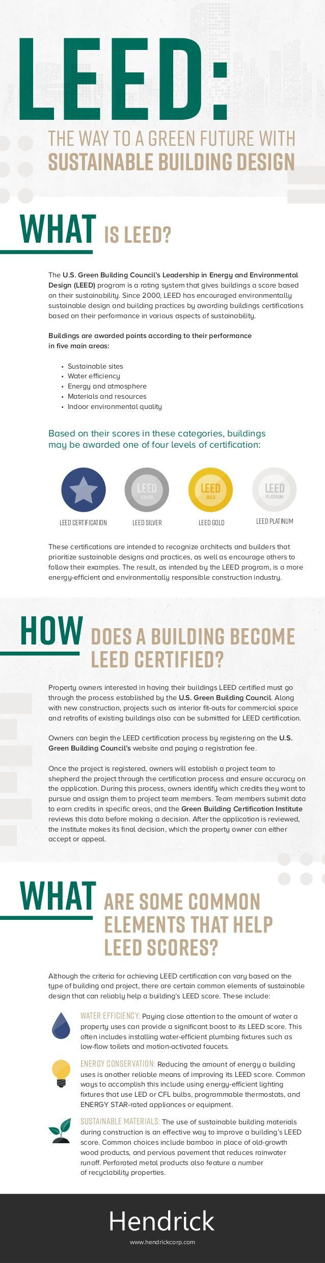lead the way to a sustainble future with sustainable building design