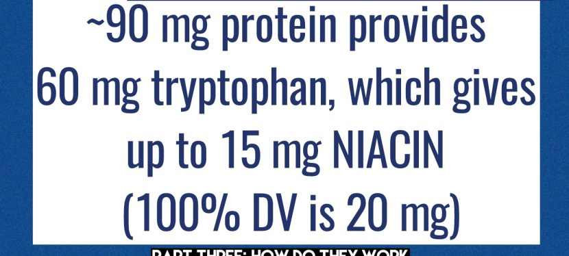 Is Niacin REALLY a Vitamin – Book Excerpt of the Week