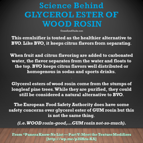 Science Behind Glycerol Ester of Wood Rosin