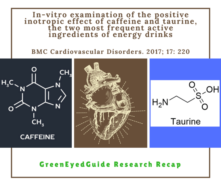 caffeine and taurine on myocardium