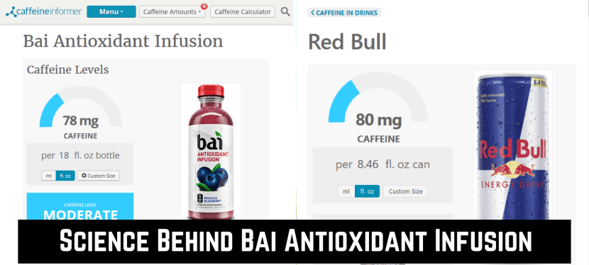 Science Behind Bai Antioxidant Infusion