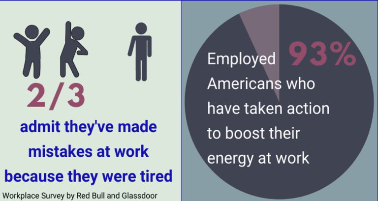mistakes in the workplace due to fatigue