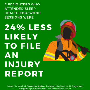 sleep education reduces firefighter injury