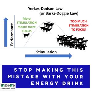 yerkes dodson barks-doggie curve for caffeine sweet spot