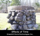 Effects of Time