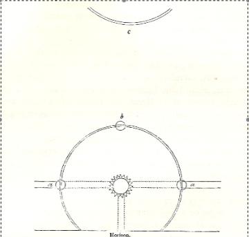 diagram-p-156