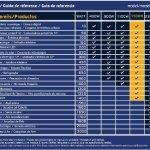 Power-Bright-PW1500-12-Power-Inverter-1500-Watt-12-Volt-DC-To-110-Volt-AC-0-1