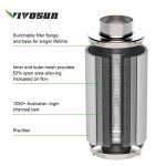 VIVOSUN-Air-Carbon-Filter-Odor-Control-with-Australia-Virgin-Charcoal-for-Inline-Fan-0-0