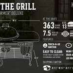 Weber-15501001-Performer-Deluxe-Charcoal-Grill-22-Inch-Black-0-1