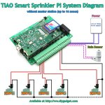 TIAO-Smart-Network-Sprinkler-Controller-Pi-16-Zones-Sprinkler-Controller-open-source-controller-software-0-0
