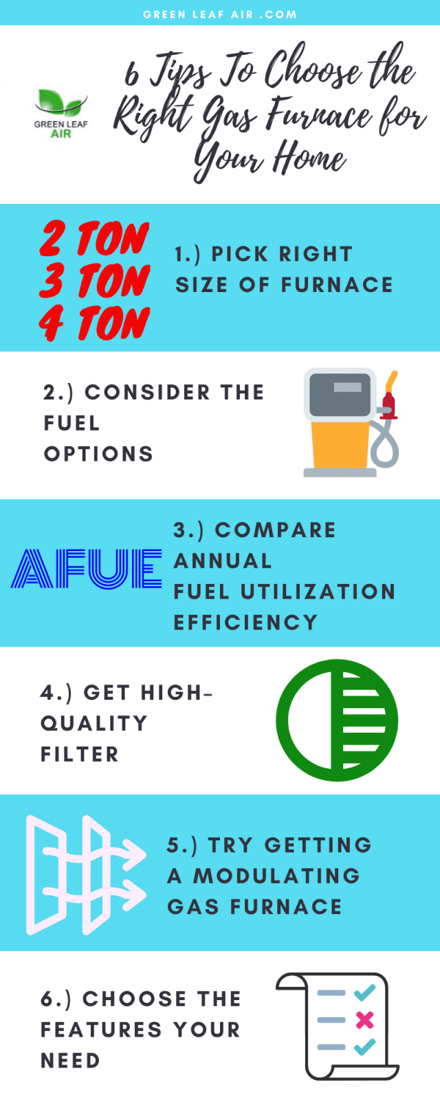 6 Tips To Choose the Right Gas Furnace for Your Home